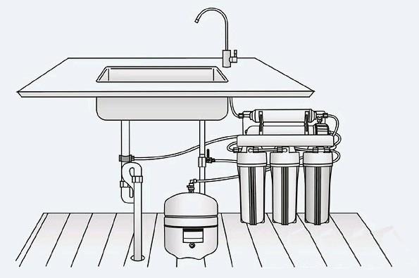 安装简便快捷,不影响原有厨房龙头的使用,也不破坏原有的装修.
